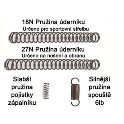 Sada pružin Ghost Spring Kit
